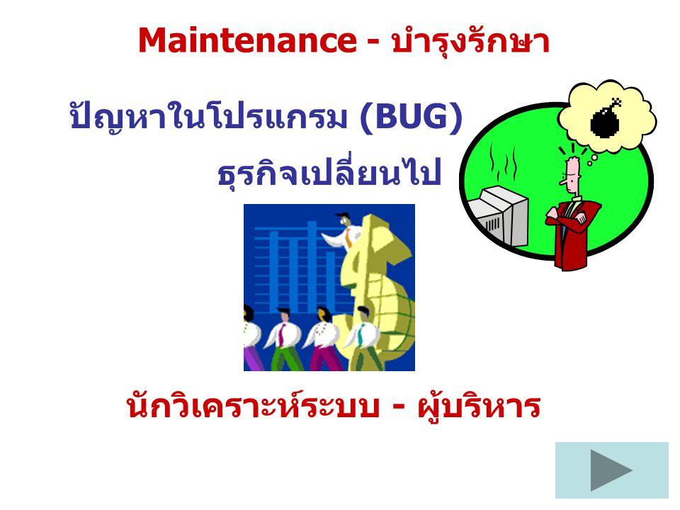 Maintenance - บำรุงรักษา ธุรกิจเปลี่ยนไป ปัญหาในโปรแกรม (BUG) นักวิเคราะห์ระบบ - ผู้บริหาร
