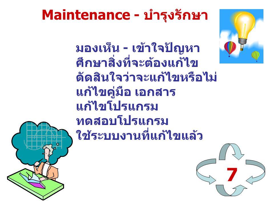 Maintenance - บำรุงรักษา มองเห็น - เข้าใจปัญหา ศึกษาสิ่งที่จะต้องแก้ไข ตัดสินใจว่าจะแก้ไขหรือไม่ แก้ไขคู่มือ เอกสาร แก้ไขโปรแกรม ทดสอบโปรแกรม ใช้ระบบง