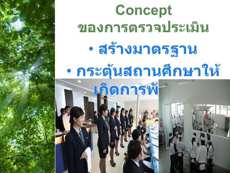 Free Powerpoint Templates Page 7 Concept ของการตรวจประเมิน สร้างมาตรฐาน กระตุ้นสถานศึกษาให้ เกิดการพัฒนา