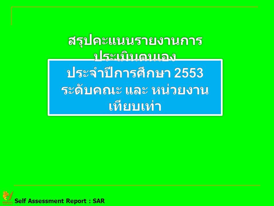 Self Assessment Report : SAR
