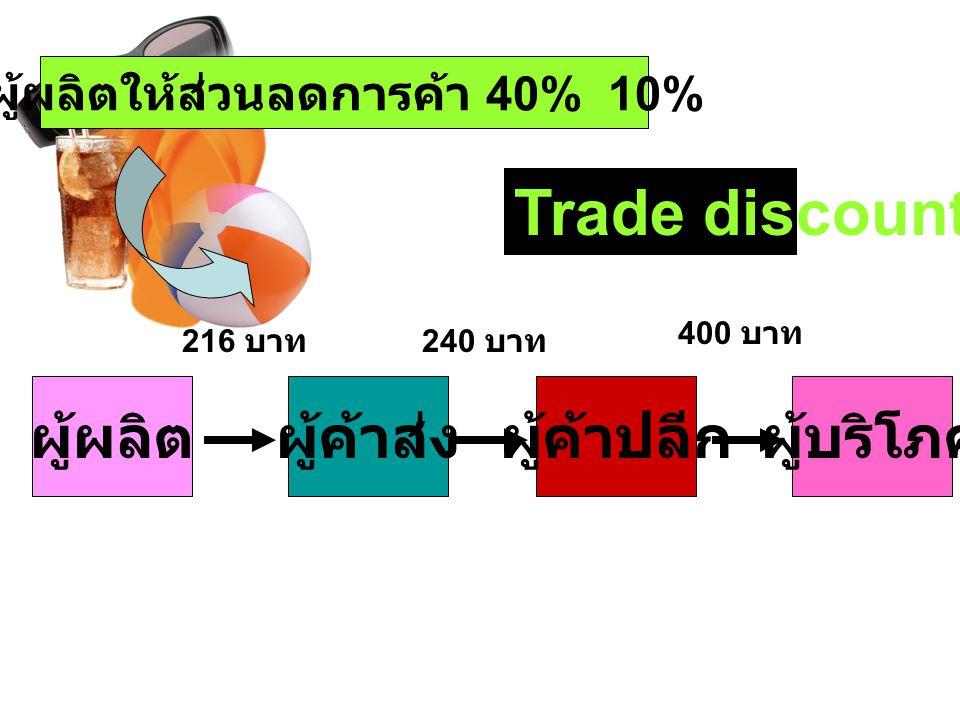 ผู้ผลิตให้ส่วนลดการค้า 40% 10% ผู้ผลิตผู้ค้าส่งผู้ค้าปลีกผู้บริโภค 216 บาท 240 บาท 400 บาท Trade discount