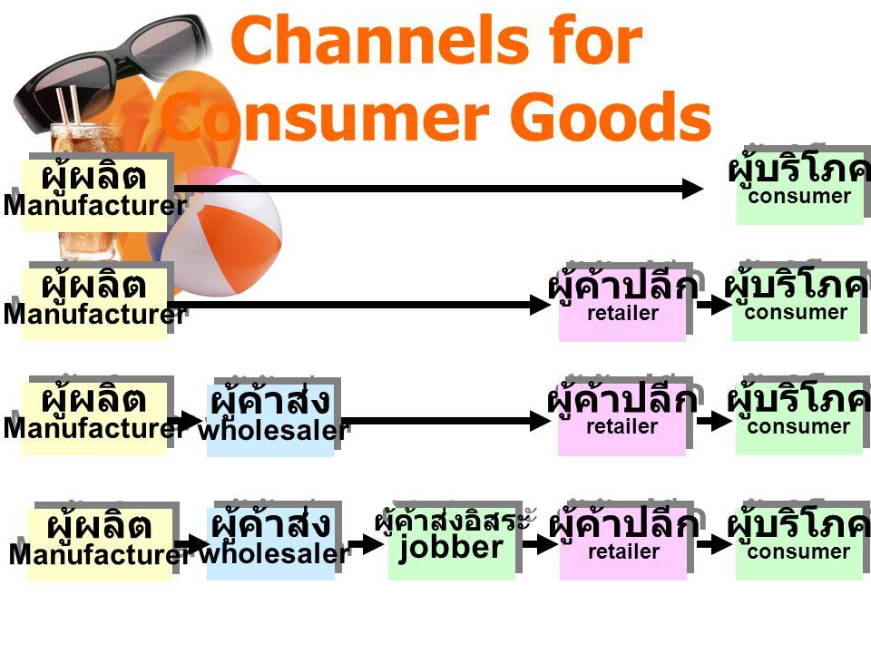 Channels of Distribution ผู้ใช้ทางอุตฯ Industrial User ผู้ใช้ทางอุตฯ Industrial User ผู้ผลิต Manufacturer ผู้ผลิต Manufacturer ผู้ผลิต Manufacturer ผู้ผลิต Manufacturer ผูใช้ทางอุตฯ Industrial User ผูใช้ทางอุตฯ Industrial User ตัวแทนของผู้ผลิต Manufacturer's representativer ตัวแทนของผู้ผลิต Manufacturer's representativer ผู้จำหน่ายผลิตภัณฑ์อุตฯ Industrial distributor ผู้จำหน่ายผลิตภัณฑ์อุตฯ Industrial distributor ผู้ผลิต Manufacturer ผู้ผลิต Manufacturer ผู้ใช้ทางอุตฯ Industrial User ผู้ใช้ทางอุตฯ Industrial User ผู้ผลิต Manufacturer ผู้ผลิต Manufacturer ตัวแทนของผู้ผลิต Manufacturer's representativer ตัวแทนของผู้ผลิต Manufacturer's representativer ผู้ใช้ทางอุตฯ Industrial User ผู้ใช้ทางอุตฯ Industrial User ผู้จำหน่ายผลิตภัณฑ์อุตฯ Industrial distributor ผู้จำหน่ายผลิตภัณฑ์อุตฯ Industrial distributor