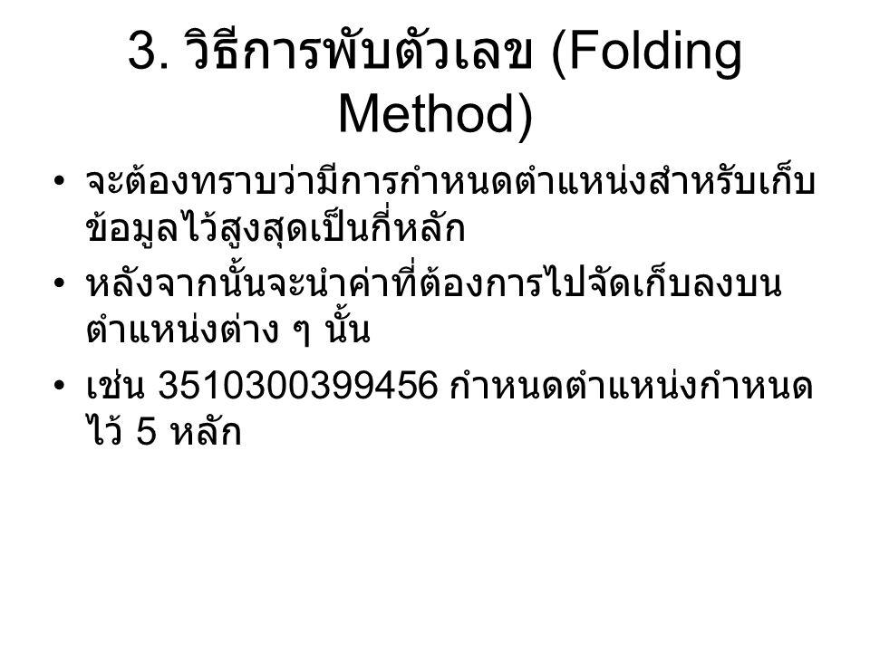 ตัวอย่าง วิธีการพับ ตัวเลข 3 5 1 0 3 0 0 3 9 9 4 5 6 8 3 8 0 2 0 3 0 0 3 1 5 3 6 5 4 9 9 กำหนดตำแหน่งที่อยู่ ไว้ 5 หลัก