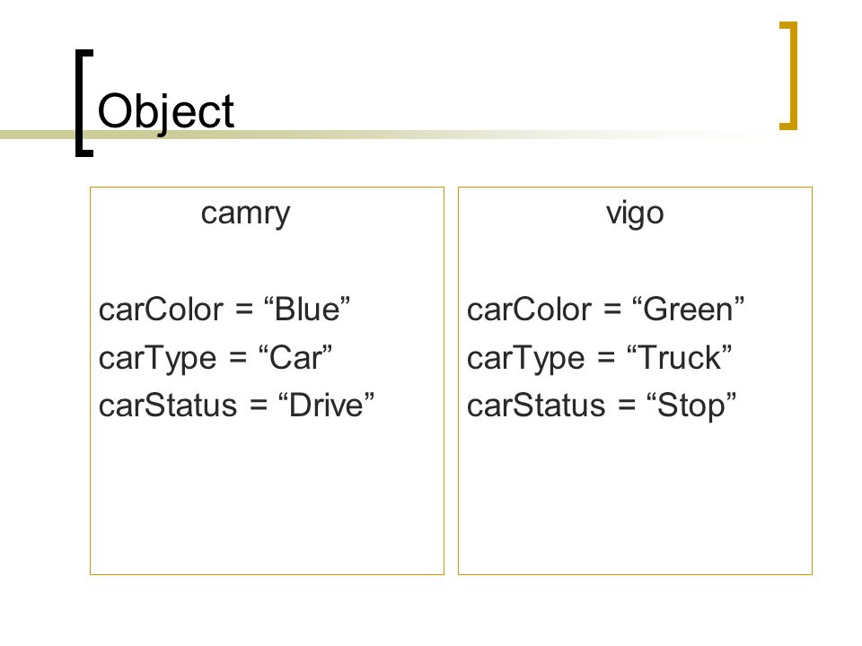 "Object camry carColor = ""Blue"" carType = ""Car"" carStatus = ""Drive"" vigo carColor = ""Green"" carType = ""Truck"" carStatus = ""Stop"""