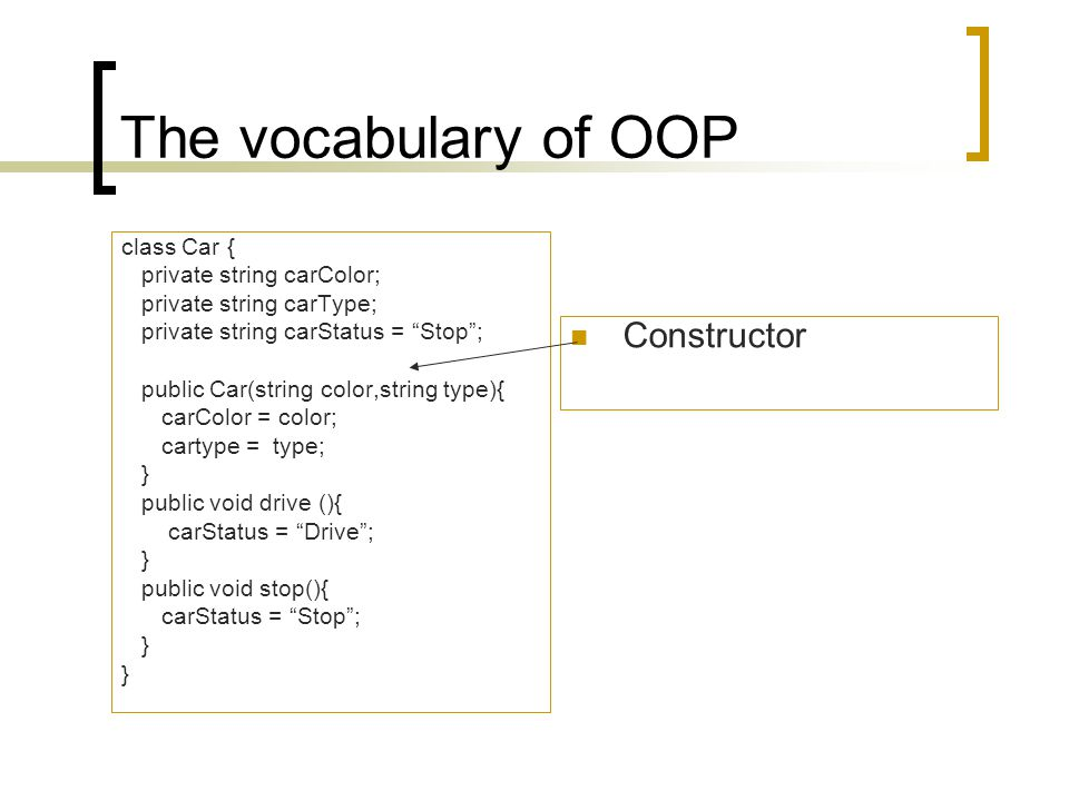 The vocabulary of OOP class Car { private string carColor; private string carType; private string carStatus = Stop ; public Car(string color,string type){ carColor = color; cartype = type; } public void drive (){ carStatus = Drive ; } public void stop(){ carStatus = Stop ; } Constructor