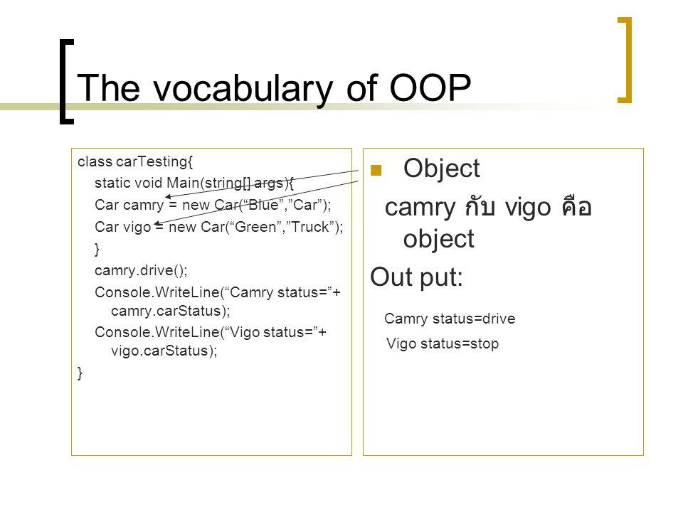 Class สินค้า private int price = 15; private int quantity = 100; public int getPrice(){ return price; } public int getQuatity(){ return quantity; } public void setQuatity(int number){ quantity = number } Setter กับ Getter ใน การเข้าถึงข้อมูลที่ถูก private Getter ใช้ในการ แสดงค้าตัวแบบที่อยู่ ภายใน Class Setter ใช้ในการ set ค่าตัวแปรใน Class