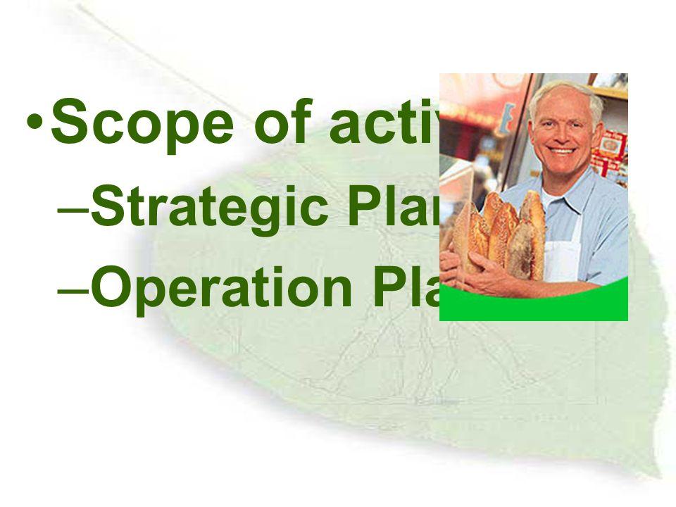 Scope of activity –Strategic Plan –Operation Plan
