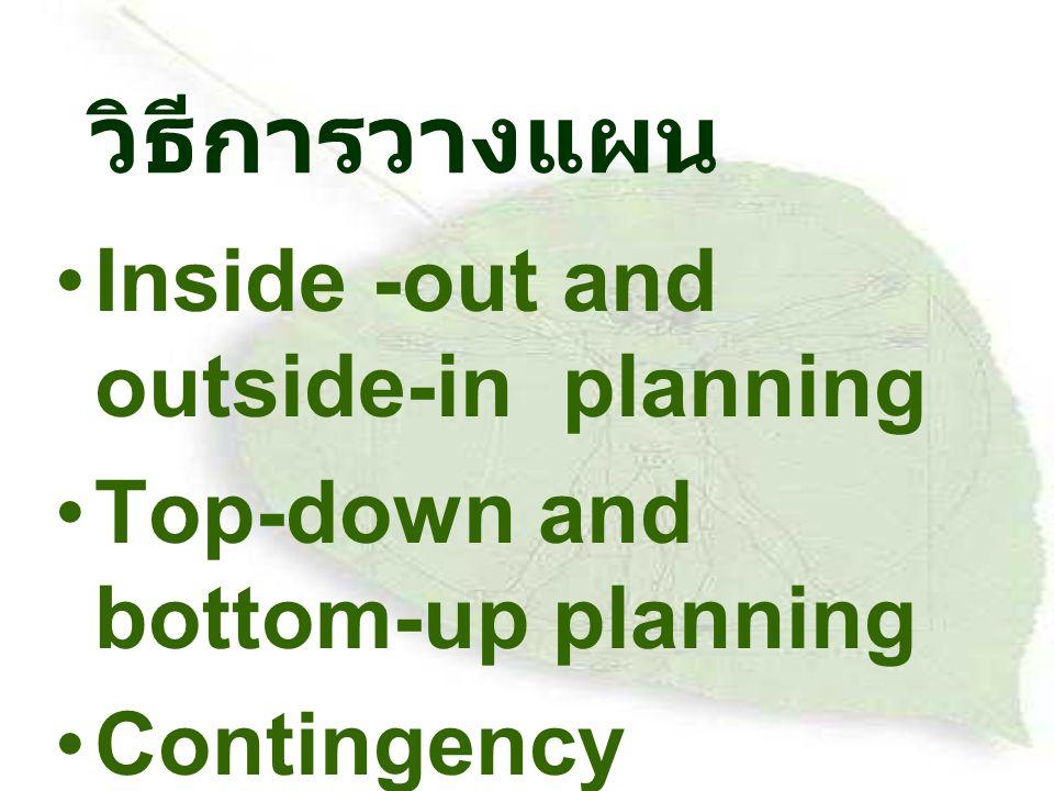 วิธีการวางแผน Inside -out and outside-in planning Top-down and bottom-up planning Contingency planning