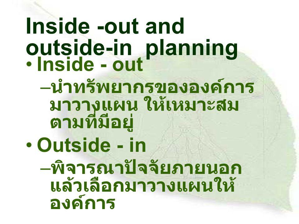 Inside -out and outside-in planning Inside - out – นำทรัพยากรขององค์การ มาวางแผน ให้เหมาะสม ตามที่มีอยู่ Outside - in – พิจารณาปัจจัยภายนอก แล้วเลือกม