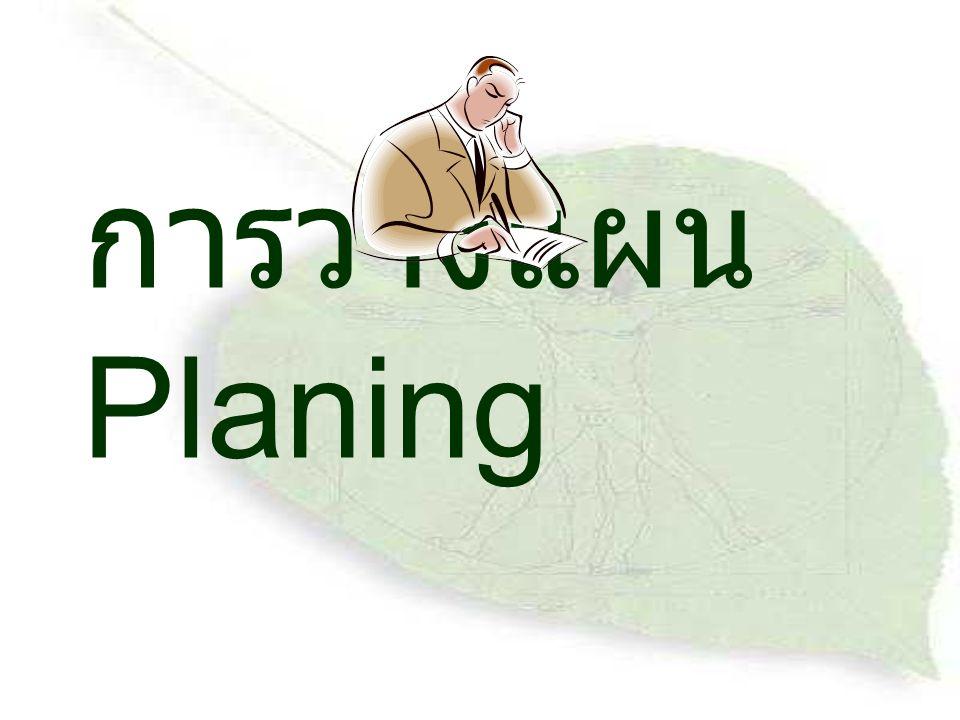 Organizin g Control ling Leadi ng Planning