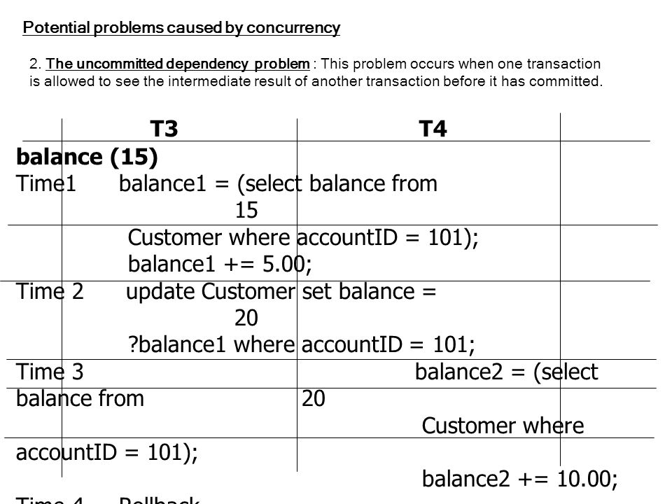 Potential problems caused by concurrency 2.