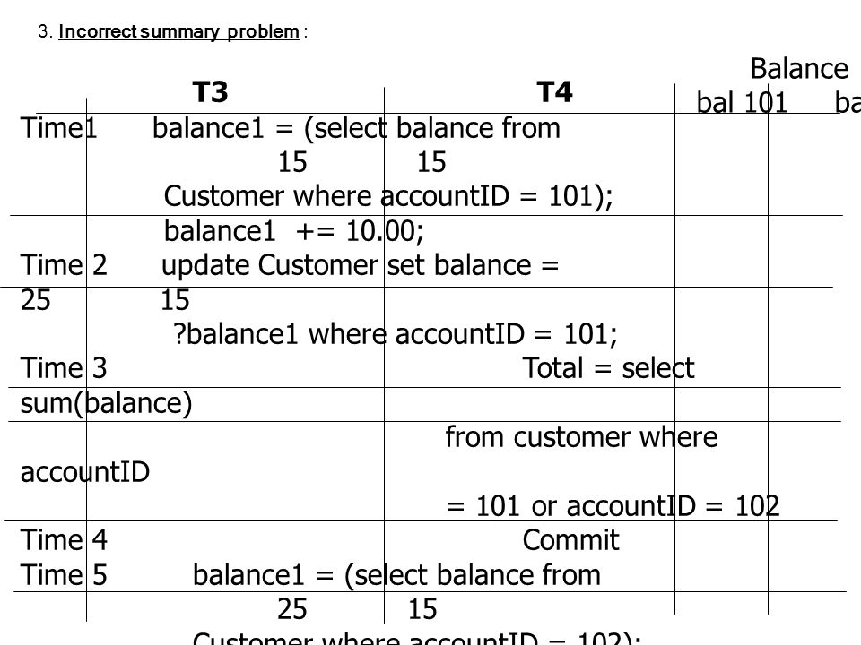 3. Incorrect summary problem : T3T4 Time1 balance1 = (select balance from 15 15 Customer where accountID = 101); balance1 += 10.00; Time 2 update Cust