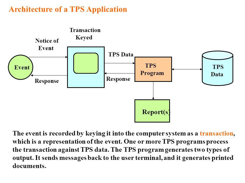 Failure Classification Transaction failure.