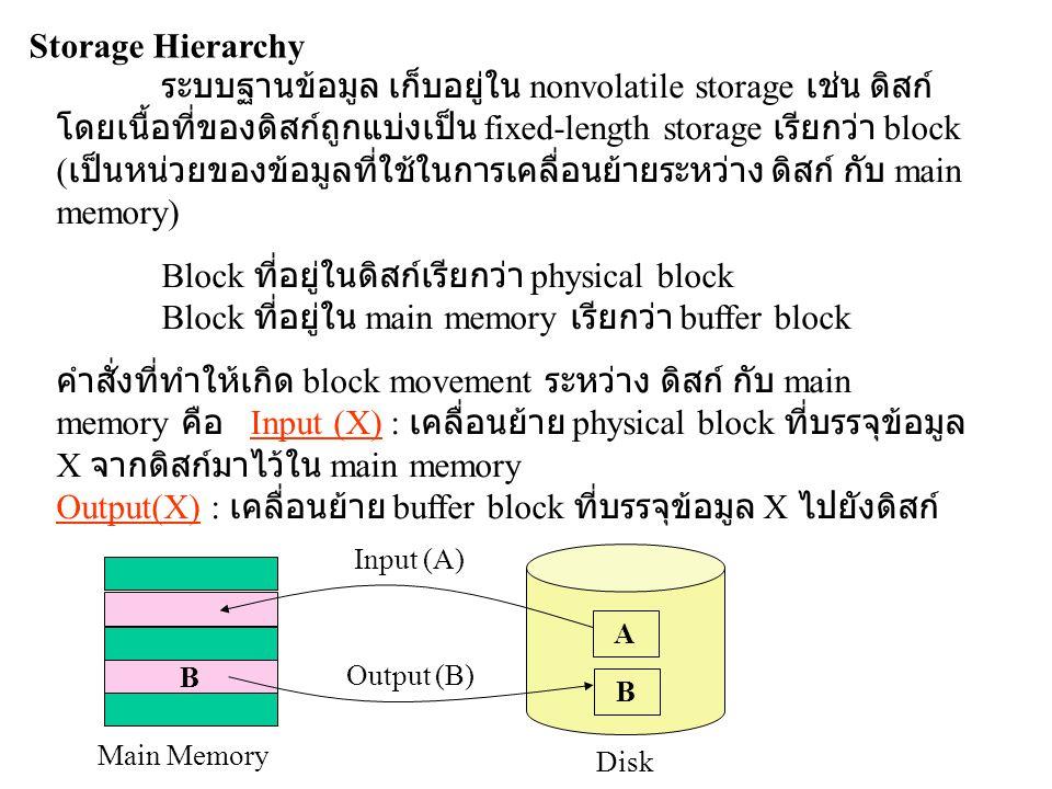 Storage Hierarchy ระบบฐานข้อมูล เก็บอยู่ใน nonvolatile storage เช่น ดิสก์ โดยเนื้อที่ของดิสก์ถูกแบ่งเป็น fixed-length storage เรียกว่า block ( เป็นหน่