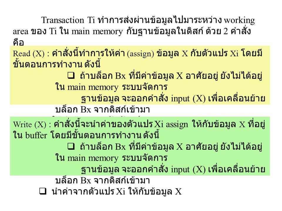 Transaction Ti ทำการส่งผ่านข้อมูลไปมาระหว่าง working area ของ Ti ใน main memory กับฐานข้อมูลในดิสก์ ด้วย 2 คำสั่ง คือ Read (X) : คำสั่งนี้ทำการให้ค่า