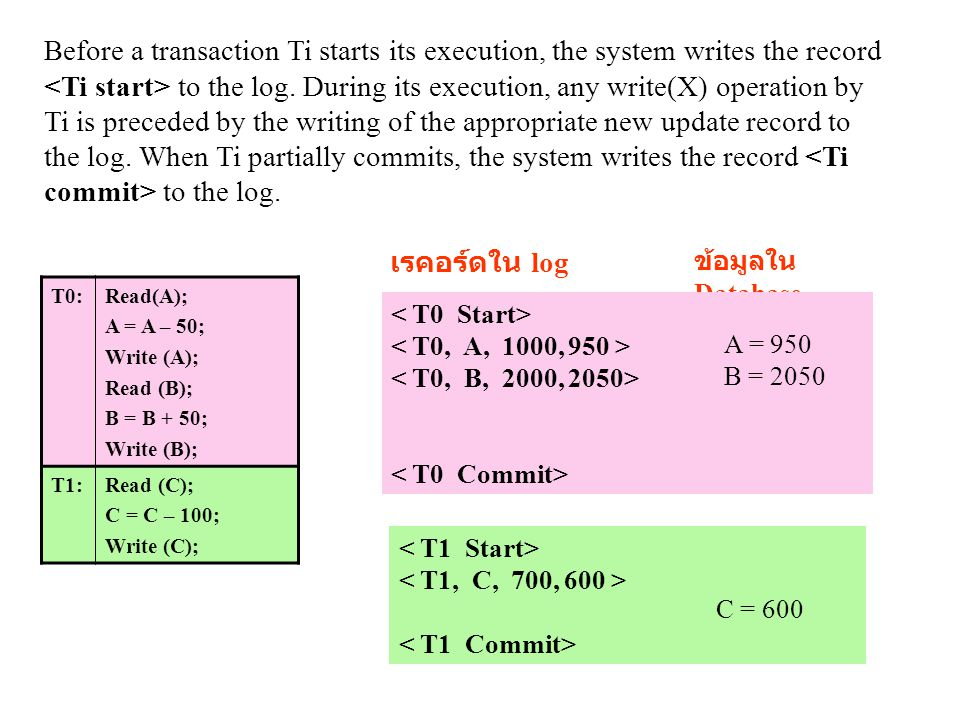 Before a transaction Ti starts its execution, the system writes the record to the log.