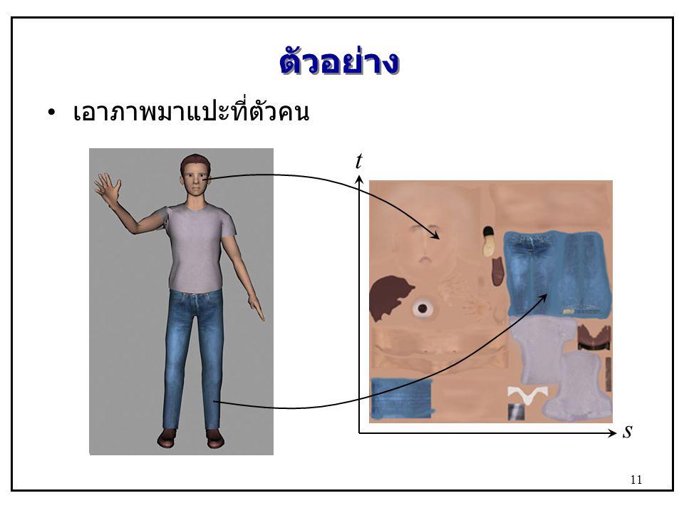 ตัวอย่าง เอาภาพมาแปะที่ตัวคน s t 11