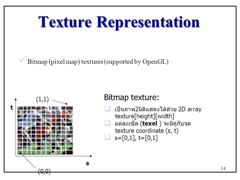 Texture Representation Bitmap (pixel map) textures (supported by OpenGL) Bitmap texture:  เป็นภาพ2มิติแสดงได้ด้วย 2D array texture[height][width]  แต่ละเซ็ล (texel ) จะมีคู่กับจุด texture coordinate (s, t)  s=[0,1], t=[0,1] s t (0,0) (1,1) 14
