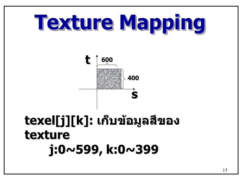 Texture Mapping s t 400600 texel[j][k]: เก็บข้อมูลสีของ texture j:0~599, k:0~399 j:0~599, k:0~399 15