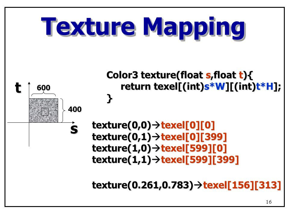 Texture Mapping st texture(0,0)  texel[0][0] texture(0,1)  texel[0][399] texture(1,0)  texel[599][0] texture(1,1)  texel[599][399] 400600 Color3 t