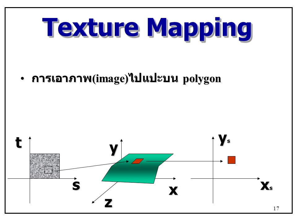 Texture Mapping การเอาภาพ (image) ไปแปะบน polygon การเอาภาพ (image) ไปแปะบน polygon st xyz xsxsxsxs ysysysys 17