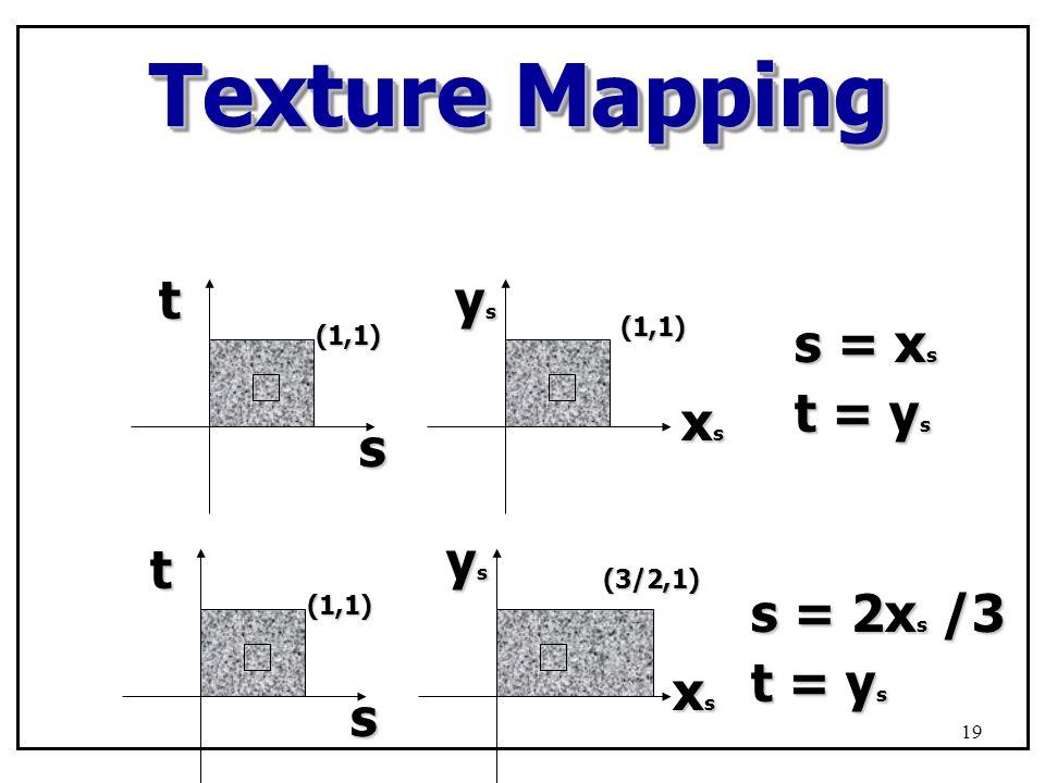 Texture Mapping st(1,1) ysysysys xsxsxsxs (1,1) s = x s t = y s s t (1,1) ysysysys xsxsxsxs (3/2,1) s = 2x s /3 t = y s 19