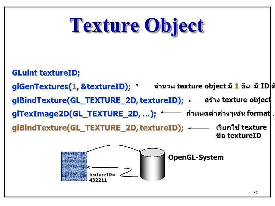Texture Object GLuint textureID; glGenTextures(1, &textureID); glBindTexture(GL_TEXTURE_2D, textureID); glTexImage2D(GL_TEXTURE_2D, … ); glBindTexture