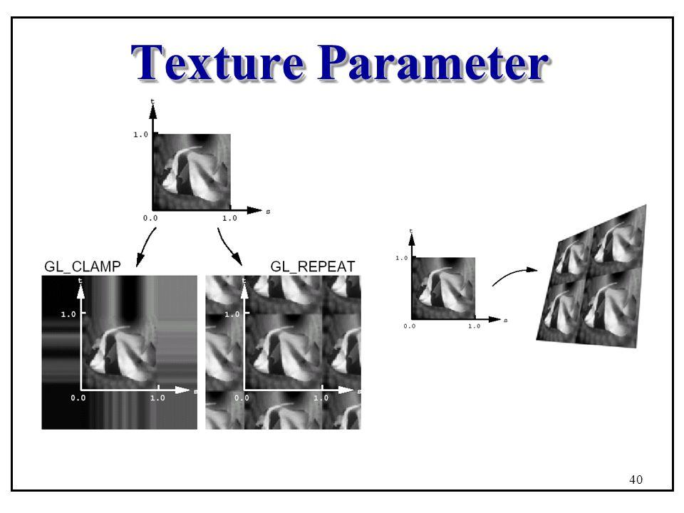 Texture Parameter 40