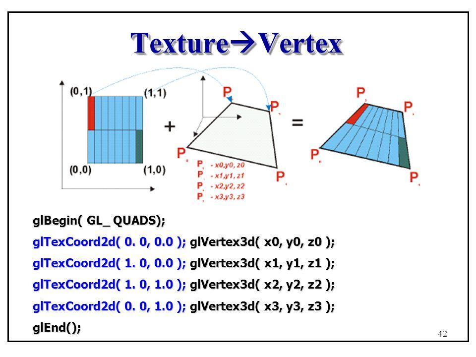 Texture  Vertex glBegin( GL_ QUADS); glTexCoord2d( 0. 0, 0.0 ); glVertex3d( x0, y0, z0 ); glTexCoord2d( 1. 0, 0.0 ); glVertex3d( x1, y1, z1 ); glTexC
