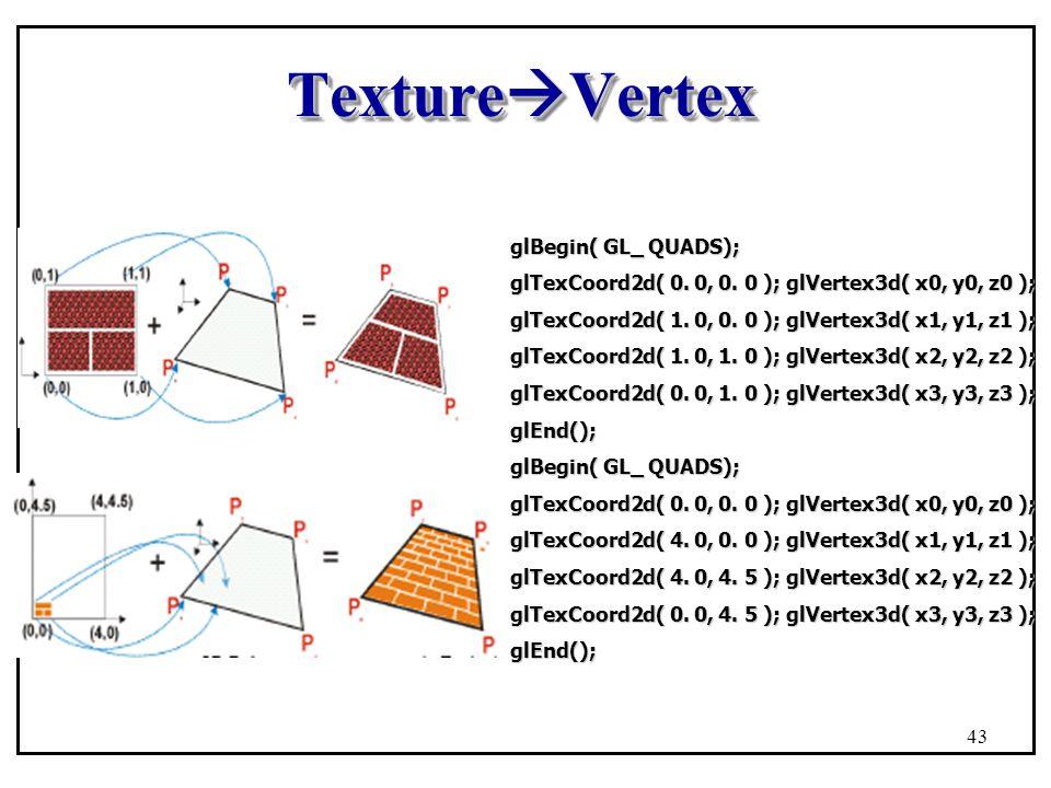 Texture  Vertex glBegin( GL_ QUADS); glTexCoord2d( 0. 0, 0. 0 ); glVertex3d( x0, y0, z0 ); glTexCoord2d( 1. 0, 0. 0 ); glVertex3d( x1, y1, z1 ); glTe