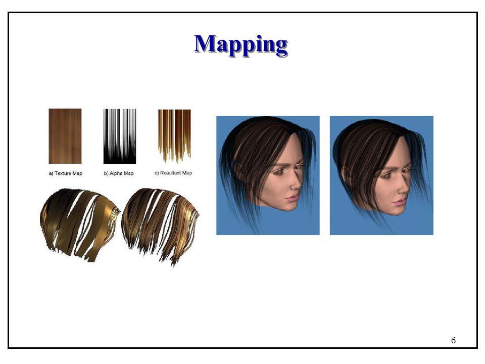 MipmapMipmap void createMipMaps() {....