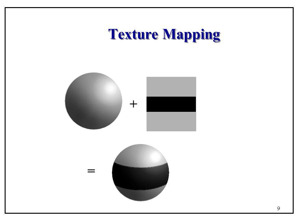 Texture Object GLuint textureID; glGenTextures(1, &textureID); glBindTexture(GL_TEXTURE_2D, textureID); glTexImage2D(GL_TEXTURE_2D, … ); glBindTexture(GL_TEXTURE_2D, textureID); เรียกใช้ texture ชื่อ textureID กำหนดค่าต่างๆเช่น format … สร้าง texture object จำนวน texture object มี 1 อัน มี ID คือ .