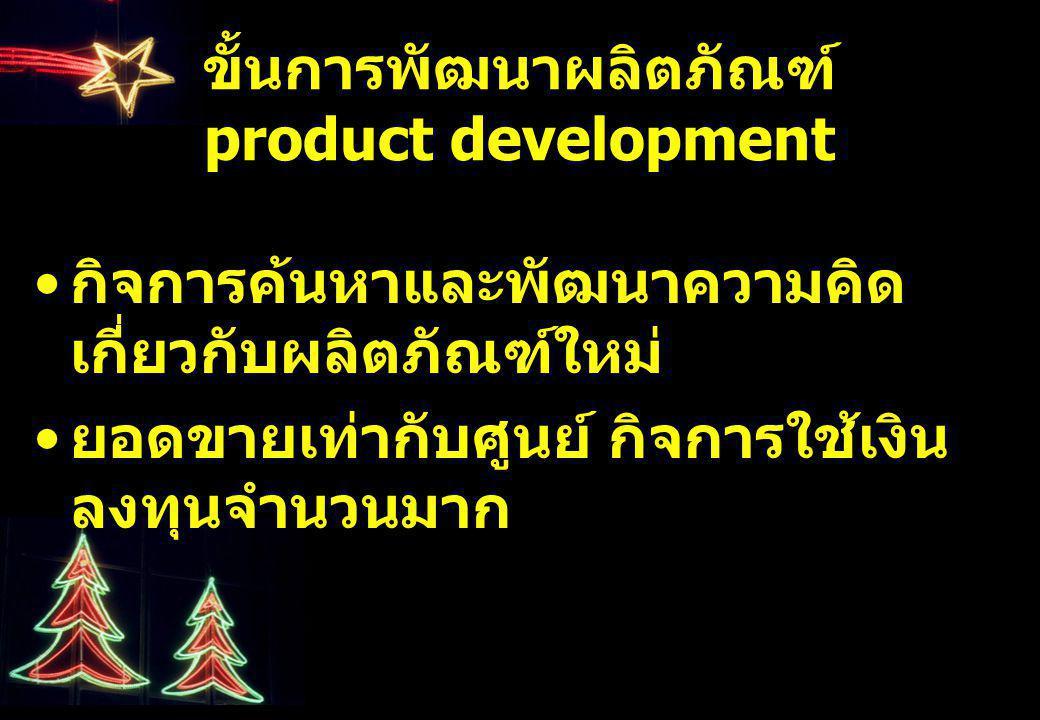 ขั้นการพัฒนาผลิตภัณฑ์ product development กิจการค้นหาและพัฒนาความคิด เกี่ยวกับผลิตภัณฑ์ใหม่ ยอดขายเท่ากับศูนย์ กิจการใช้เงิน ลงทุนจำนวนมาก