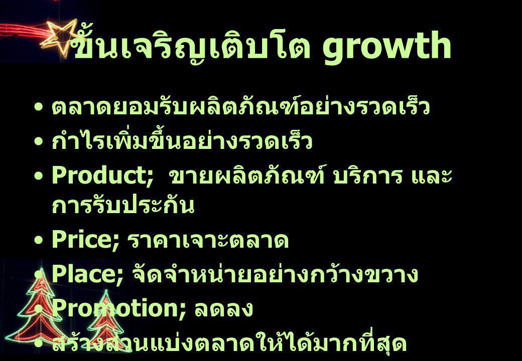 ขั้นเจริญเติบโต growth ตลาดยอมรับผลิตภัณฑ์อย่างรวดเร็ว กำไรเพิ่มขึ้นอย่างรวดเร็ว Product; ขายผลิตภัณฑ์ บริการ และ การรับประกัน Price; ราคาเจาะตลาด Pla