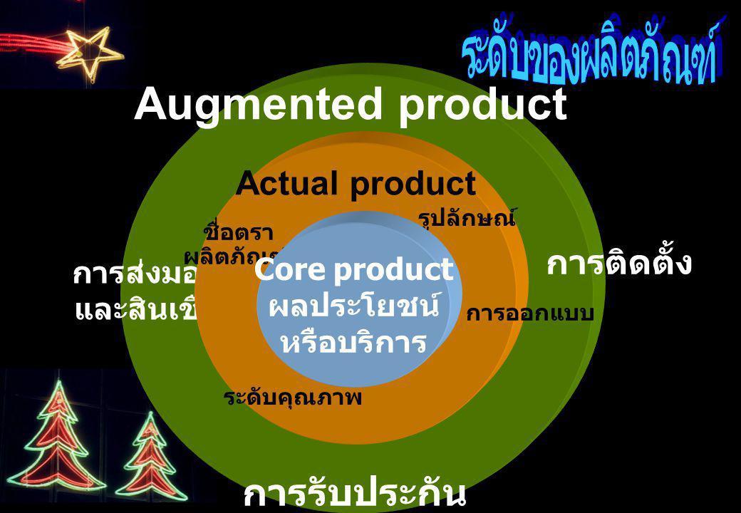 Augmented product การรับประกัน การส่งมอบ และสินเชื่อ การติดตั้ง Actual product ระดับคุณภาพ การออกแบบ ชื่อตรา ผลิตภัณฑ์ รูปลักษณ์ Core product ผลประโยช