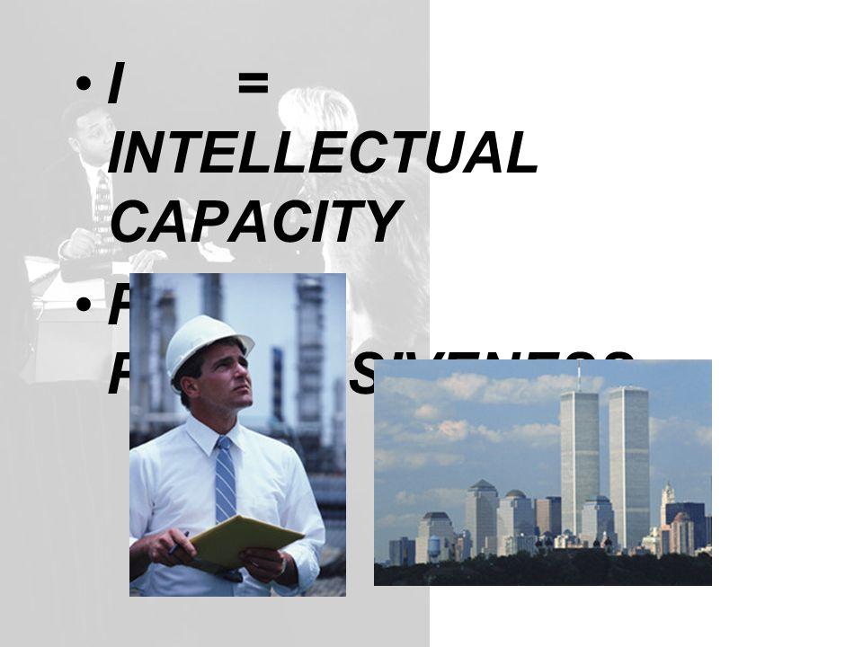 I = INTELLECTUAL CAPACITY P = PERSUASIVENESS