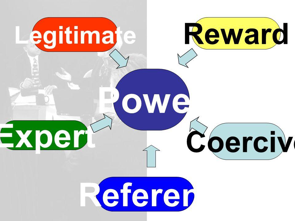 Referent Coercive Expert Legitimate Reward