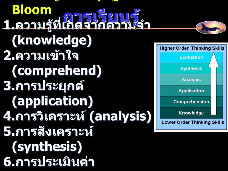 การเรียนรู้ตามทฤษฎีของ Bloom 1. ความรู้ที่เกิดจากความจำ (knowledge) 2. ความเข้าใจ (comprehend) 3. การประยุกต์ (application) 4. การวิเคราะห์ (analysis)
