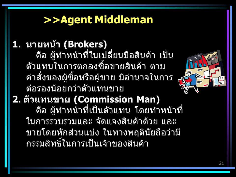21 >>Agent Middleman 1.นายหน้า (Brokers) คือ ผู้ทำหน้าที่ในเปลี่ยนมือสินค้า เป็น ตัวแทนในการตกลงซื้อขายสินค้า ตาม คำสั่งของผู้ซื้อหรือผู้ขาย มีอำนาจในการ ต่อรองน้อยกว่าตัวแทนขาย 2.