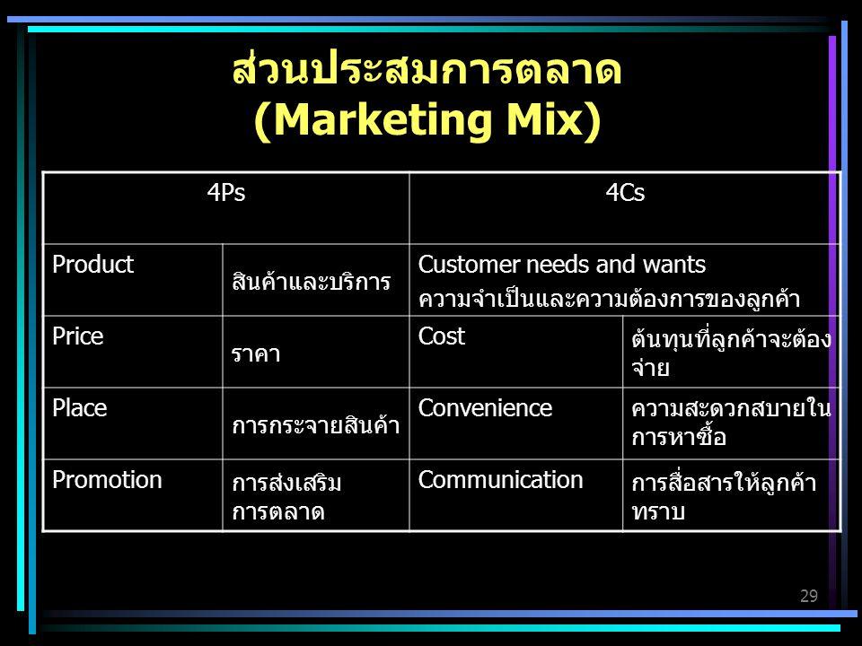 29 4Ps4Cs Product สินค้าและบริการ Customer needs and wants ความจำเป็นและความต้องการของลูกค้า Price ราคา Cost ต้นทุนที่ลูกค้าจะต้อง จ่าย Place การกระจายสินค้า Convenienceความสะดวกสบายใน การหาซื้อ Promotion การส่งเสริม การตลาด Communication การสื่อสารให้ลูกค้า ทราบ ส่วนประสมการตลาด (Marketing Mix)
