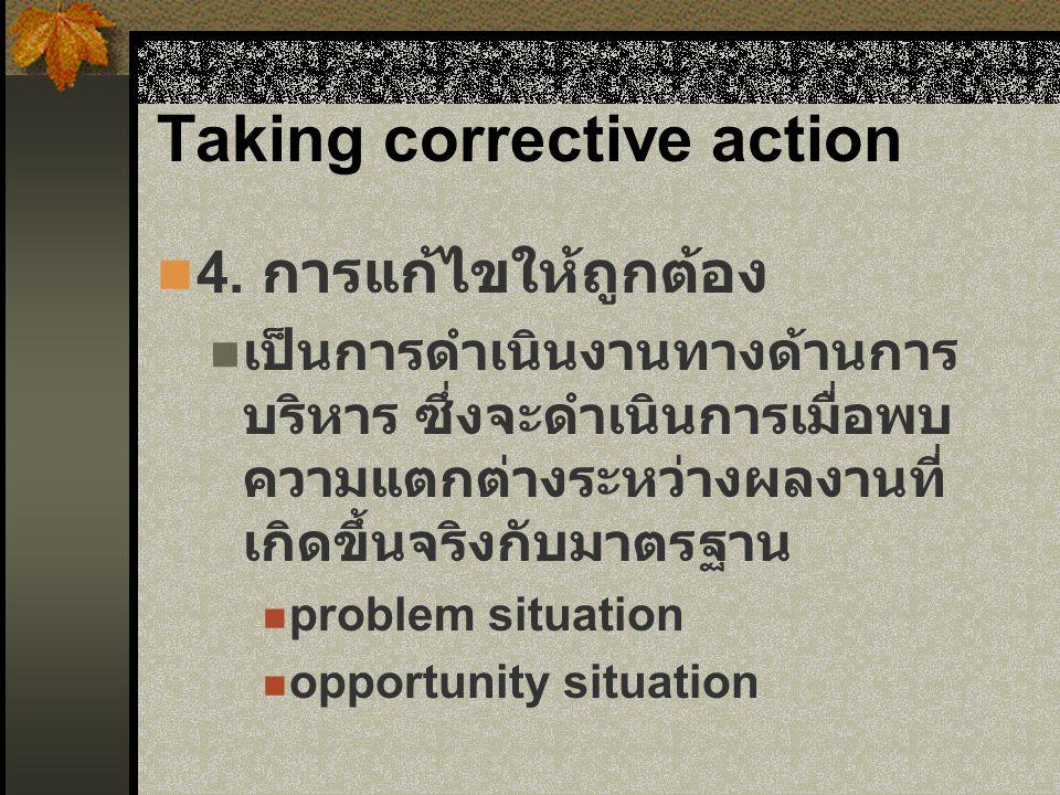 Taking corrective action 4.