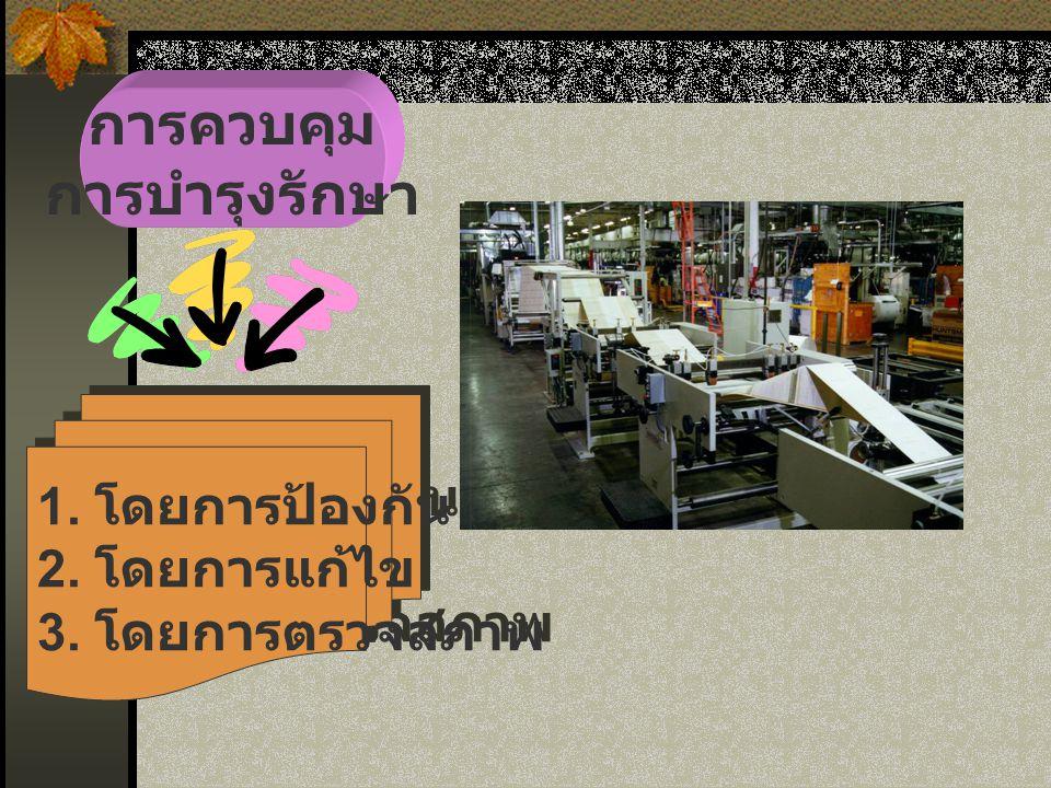 การควบคุม การบำรุงรักษา 1.โดยการป้องกัน 2. โดยการแก้ไข 3.