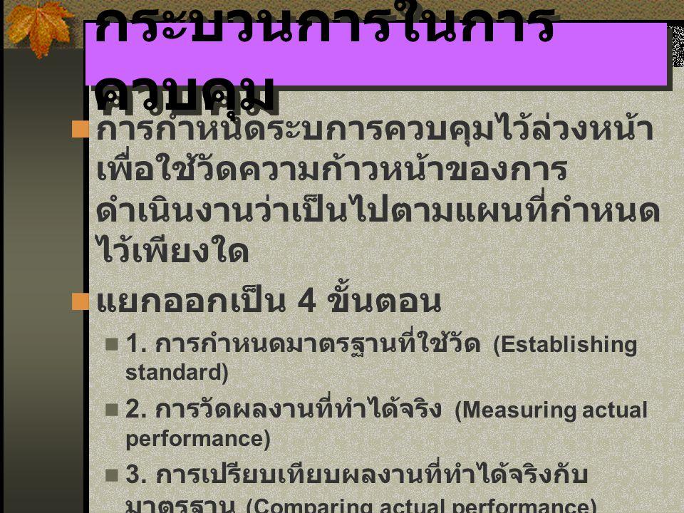 การควบคุมการดำเนินงาน (operations control) 1.การควบคุมต้นทุน 2.