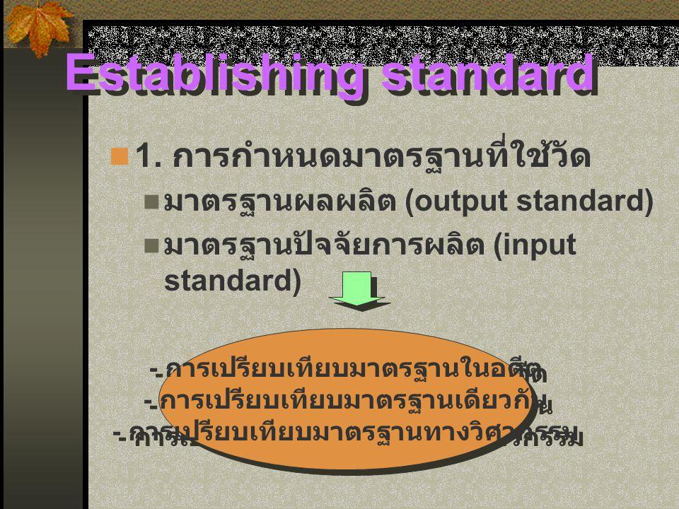 Establishing standard 1.