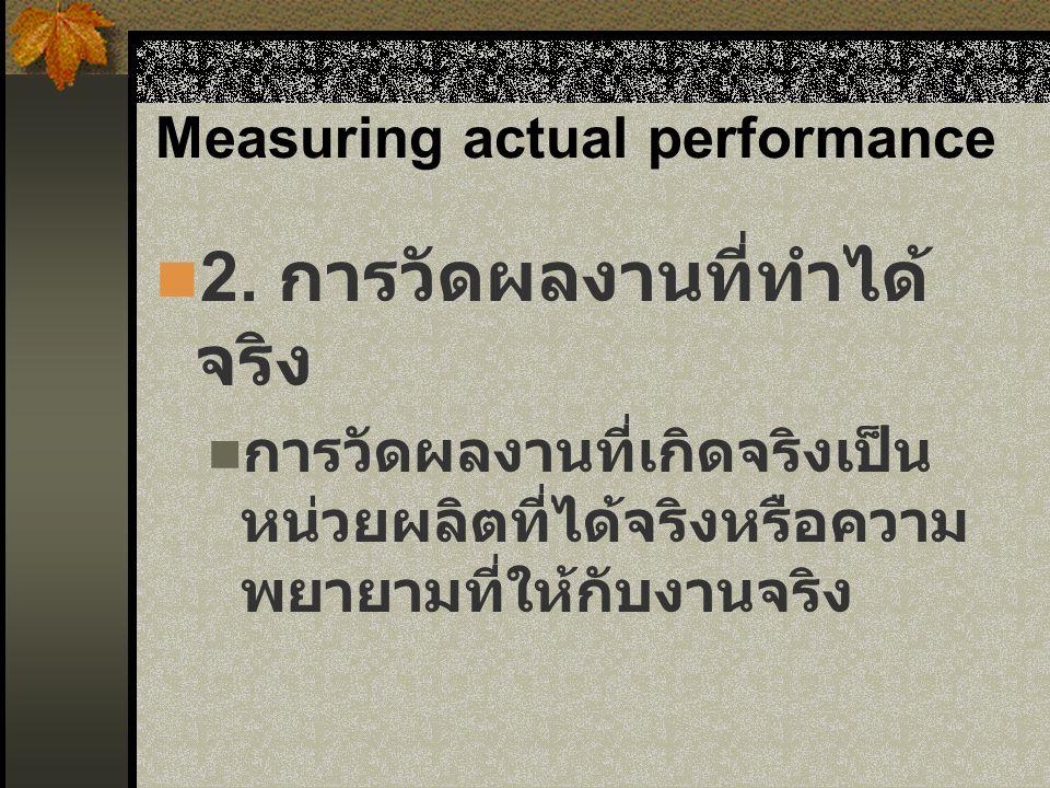 Measuring actual performance 2.