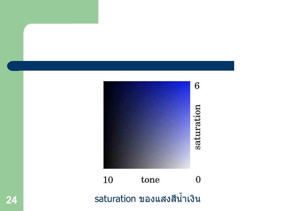24 saturation ของแสงสีน้ำเงิน