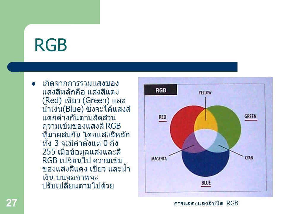 27 RGB เกิดจากการรวมแสงของ แสงสีหลักคือ แสงสีแดง (Red) เขียว (Green) และ น้ำเงิน(Blue) ซึ่งจะได้แสงสี แตกต่างกันตามสัดส่วน ความเข้มของแสงสี RGB ที่มาผสมกัน โดยแสงสีหลัก ทั้ง 3 จะมีค่าตั้งแต่ 0 ถึง 255 เมื่อข้อมูลแสงและสี RGB เปลี่ยนไป ความเข้ม ของแสงสีแดง เขียว และน้ำ เงิน บนจอภาพจะ ปรับเปลี่ยนตามไปด้วย การแสดงแสงสีชนิด RGB