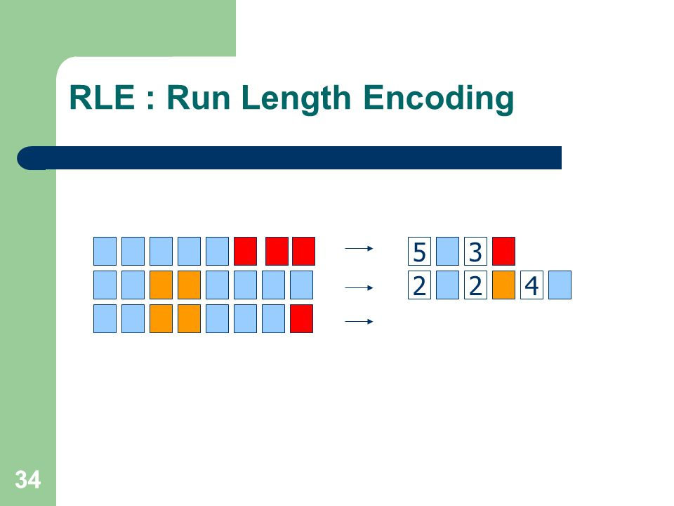 34 RLE : Run Length Encoding 5 3 2 24