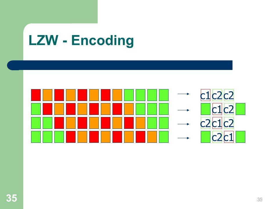 35 LZW - Encoding c1 c2 c1 c2 c1 c2 c1