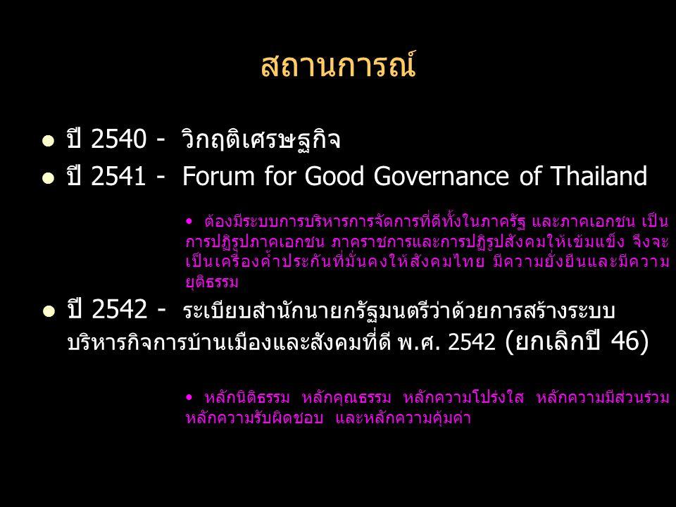 สถานการณ์ ปี 2540 - วิกฤติเศรษฐกิจ ปี 2541 - Forum for Good Governance of Thailand ต้องมีระบบการบริหารการจัดการที่ดีทั้งในภาครัฐ และภาคเอกชน เป็น การป
